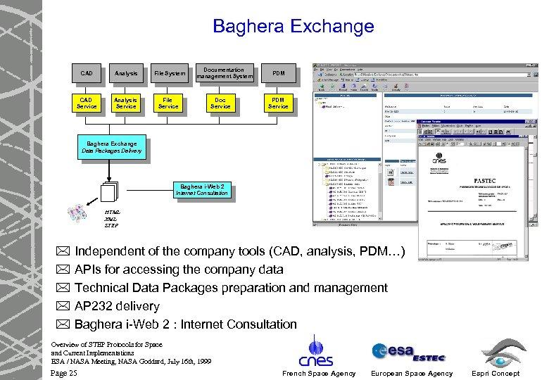 Baghera Exchange CAD Analysis File System CAD Service Analysis Service File Service Documentation management