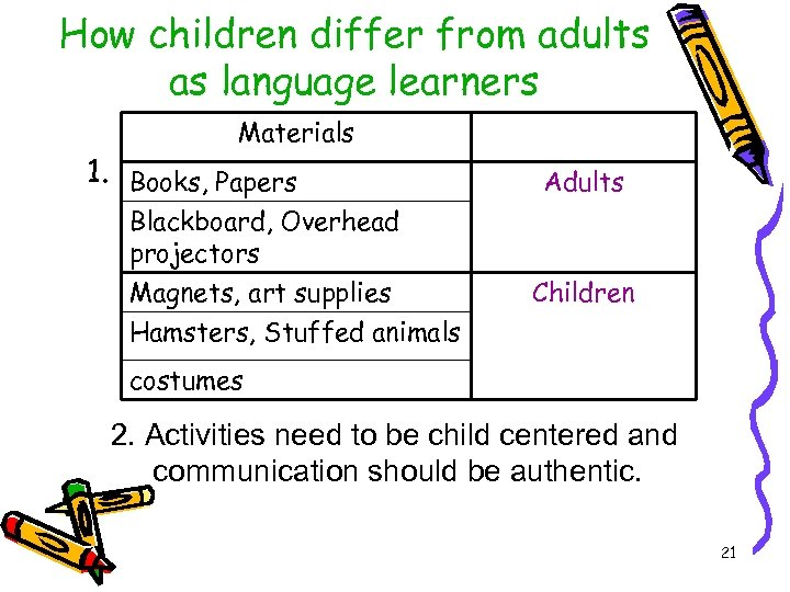 How children differ from adults as language learners Materials 1. Books, Papers Adults Blackboard,