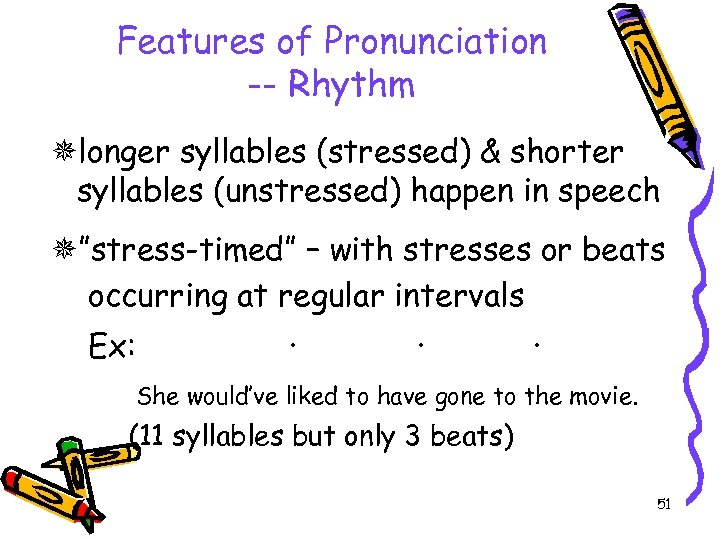 Features of Pronunciation -- Rhythm longer syllables (stressed) & shorter syllables (unstressed) happen in