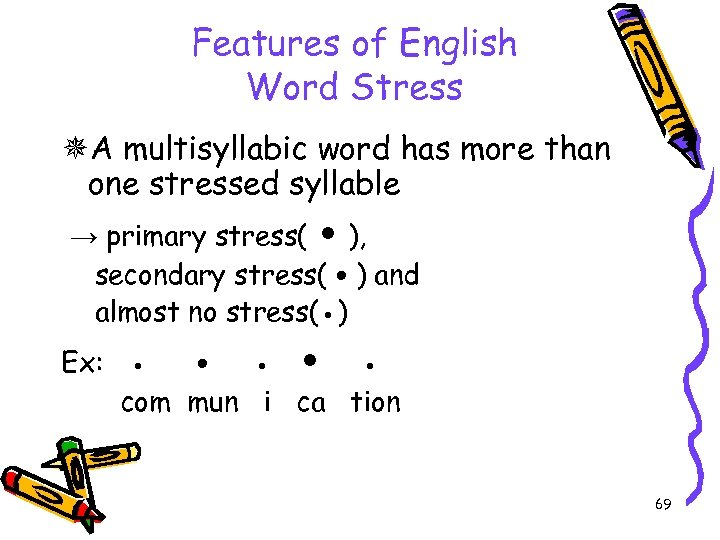 Features of English Word Stress A multisyllabic word has more than one stressed syllable