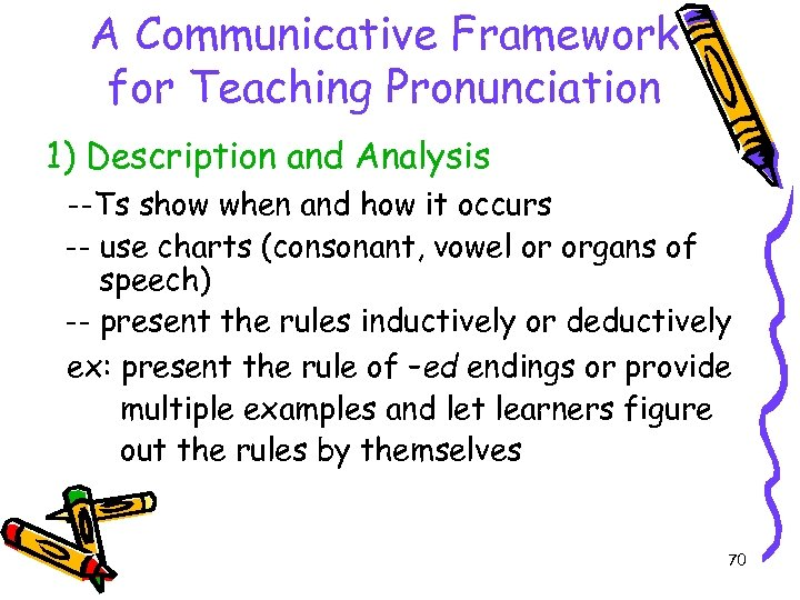 A Communicative Framework for Teaching Pronunciation 1) Description and Analysis --Ts show when and