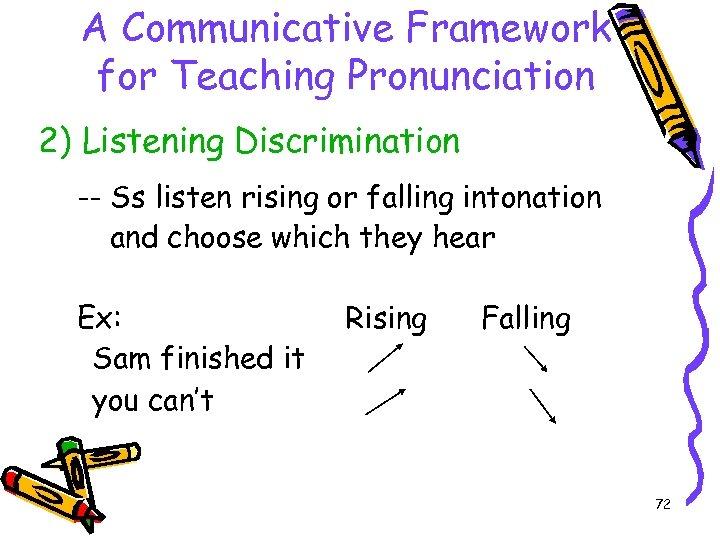 A Communicative Framework for Teaching Pronunciation 2) Listening Discrimination -- Ss listen rising or