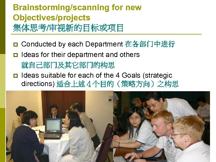 Brainstorming/scanning for new Objectives/projects 集体思考/审视新的目标或项目 p p p Conducted by each Department 在各部门中进行 Ideas