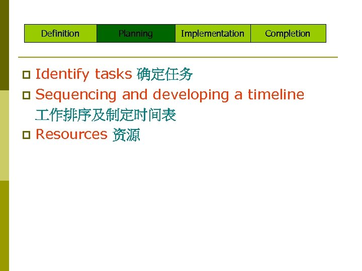 Definition Planning Implementation Completion Identify tasks 确定任务 p Sequencing and developing a timeline 作排序及制定时间表