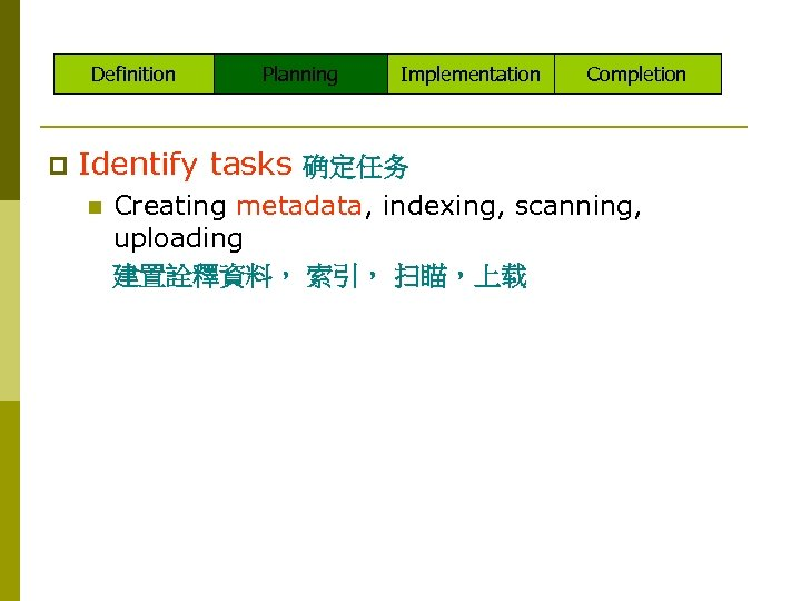 Definition p Planning Implementation Completion Identify tasks 确定任务 n Creating metadata, indexing, scanning, uploading