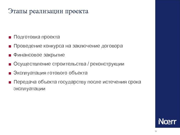 Этапы реализации проекта ■ Подготовка проекта ■ Проведение конкурса на заключение договора ■ Финансовое