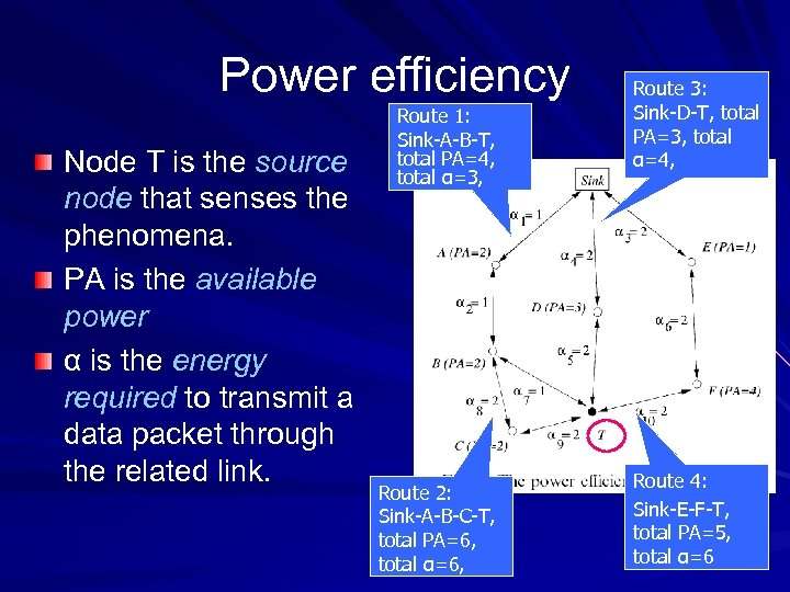 Power efficiency Node T is the source node that senses the phenomena. PA is