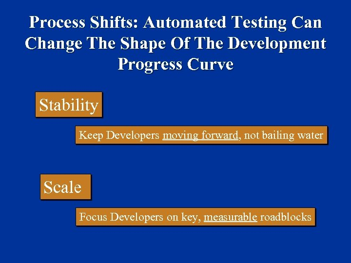 Process Shifts: Automated Testing Can Change The Shape Of The Development Progress Curve Stability