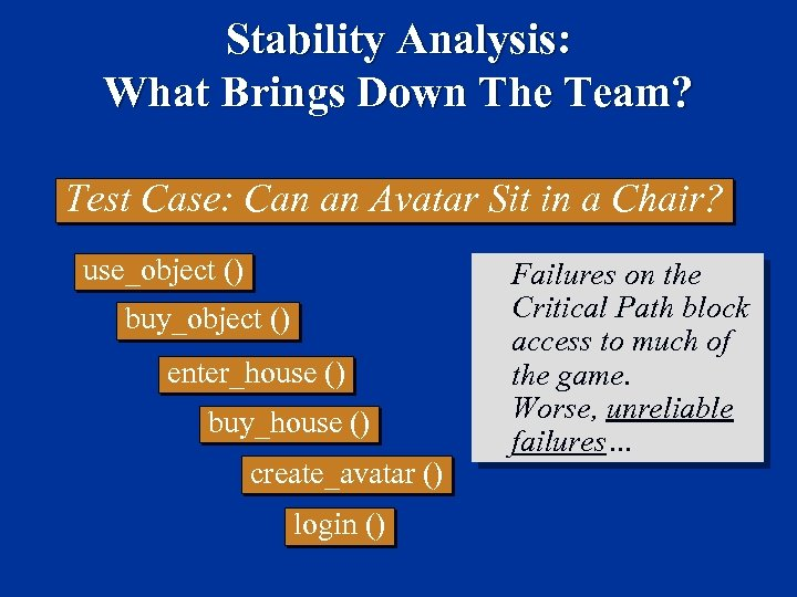 Stability Analysis: What Brings Down The Team? Test Case: Can an Avatar Sit in