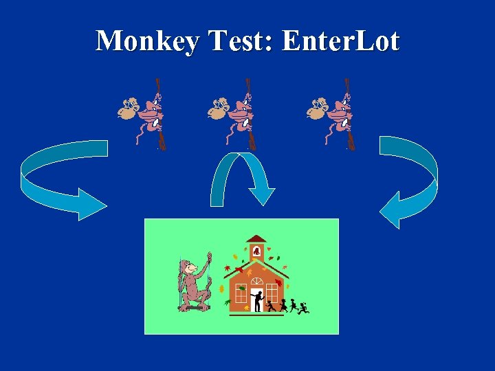Monkey Test: Enter. Lot