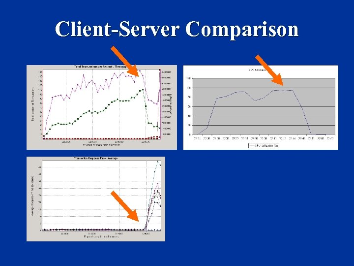 Client-Server Comparison
