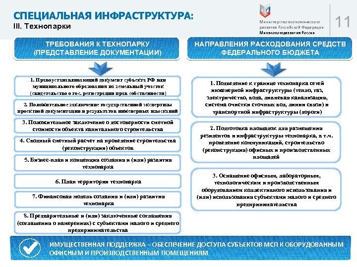 СПЕЦИАЛЬНАЯ ИНФРАСТРУКТУРА: III. Технопарки ТРЕБОВАНИЯ К ТЕХНОПАРКУ (ПРЕДСТАВЛЕНИЕ ДОКУМЕНТАЦИИ) 1. Правоустанавливающий документ субъекта РФ