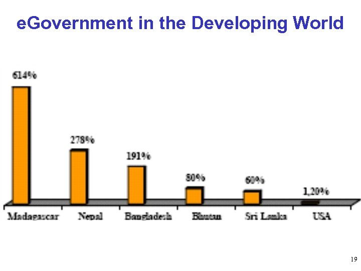 e. Government in the Developing World 19