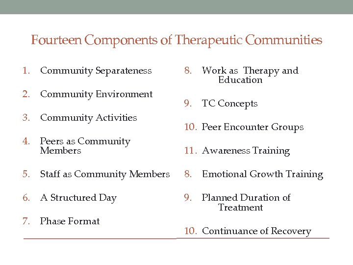 Fourteen Components of Therapeutic Communities 1. Community Separateness 2. 3. 4. Community Environment Community