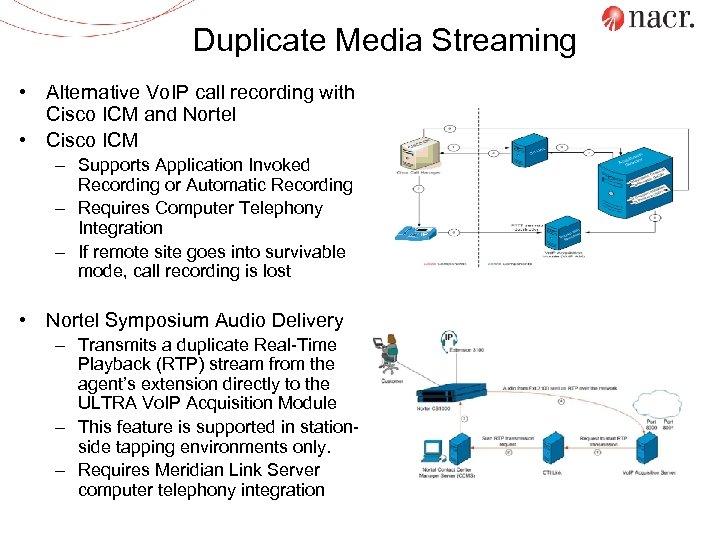 Duplicate Media Streaming • Alternative Vo. IP call recording with Cisco ICM and Nortel