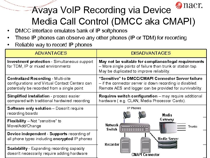 Avaya Vo. IP Recording via Device Media Call Control (DMCC aka CMAPI) • •