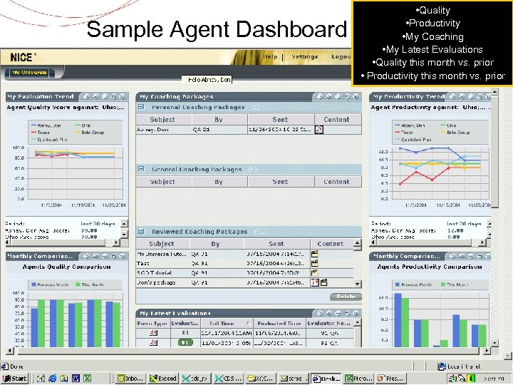 Sample Agent Dashboard • Quality • Productivity • My Coaching • My Latest Evaluations