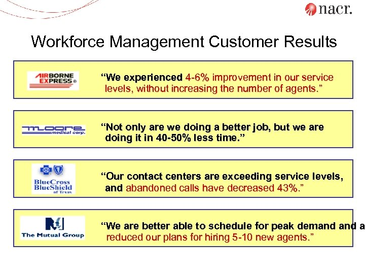 """Workforce Management Customer Results """"We experienced 4 -6% improvement in our service levels, without"""