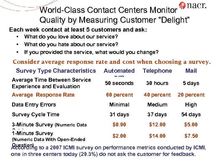 """World-Class Contact Centers Monitor Quality by Measuring Customer """"Delight"""" Each week contact at least"""