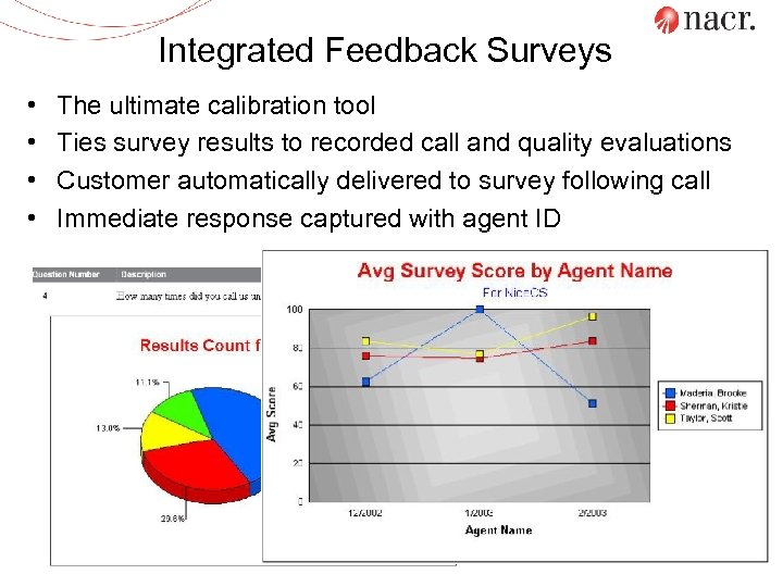 Integrated Feedback Surveys • • The ultimate calibration tool Ties survey results to recorded
