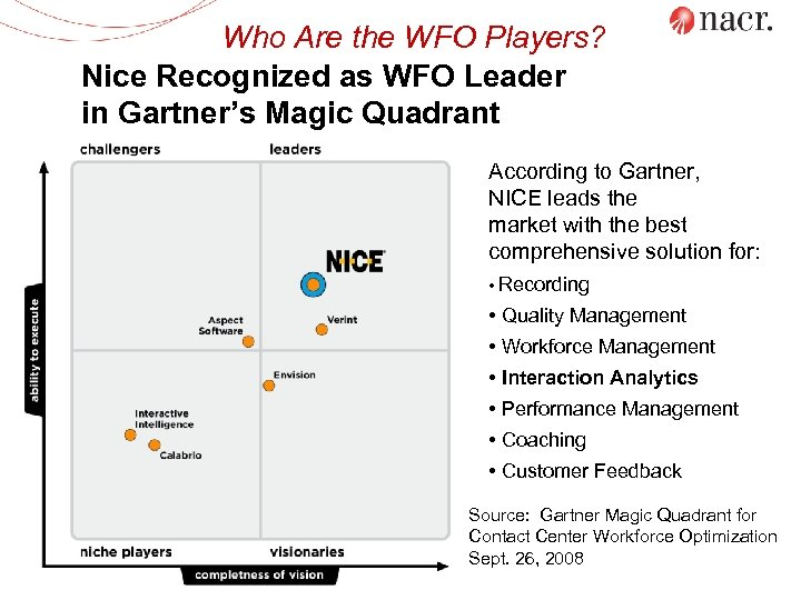 Who Are the WFO Players? Nice Recognized as WFO Leader in Gartner's Magic Quadrant