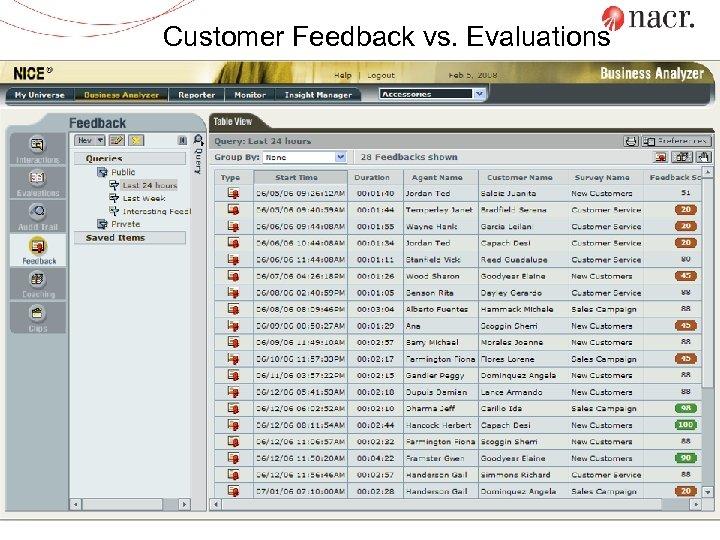 Customer Feedback vs. Evaluations