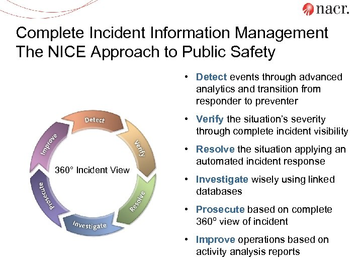 Complete Incident Information Management The NICE Approach to Public Safety • Detect events through