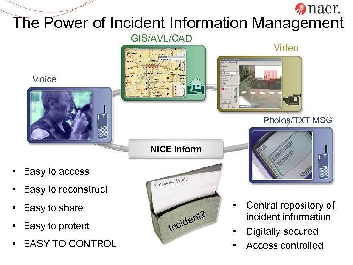 The Power of Incident Information Management GIS/AVL/CAD Video Voice Photos/TXT MSG NICE Inform •