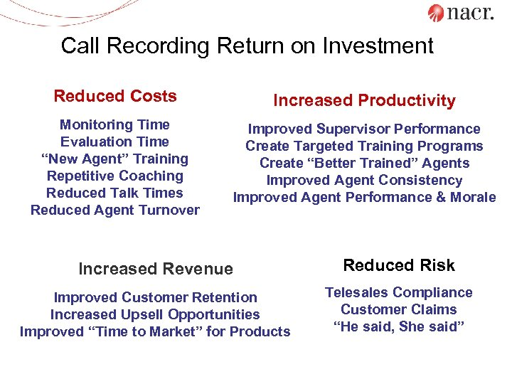 """Call Recording Return on Investment Reduced Costs Increased Productivity Monitoring Time Evaluation Time """"New"""