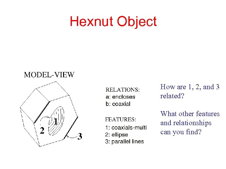 Hexnut Object How are 1, 2, and 3 related? What other features and relationships