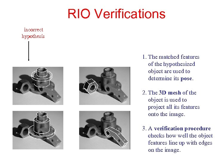 RIO Verifications incorrect hypothesis 1. The matched features of the hypothesized object are used