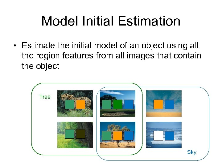 Model Initial Estimation • Estimate the initial model of an object using all the