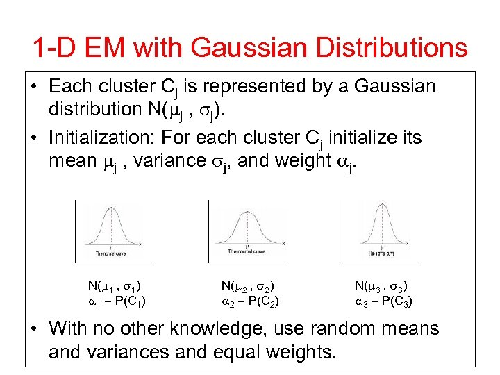 1 -D EM with Gaussian Distributions • Each cluster Cj is represented by a