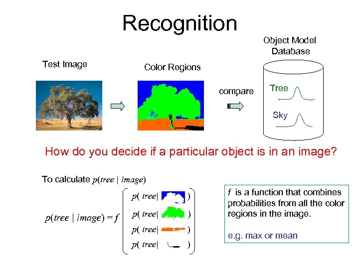 Recognition Object Model Database Test Image Color Regions compare Tree Sky How do you