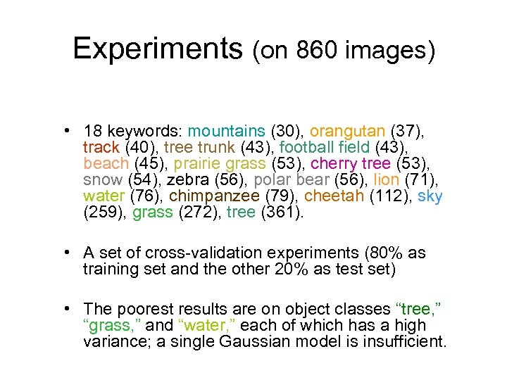 Experiments (on 860 images) • 18 keywords: mountains (30), orangutan (37), track (40), tree