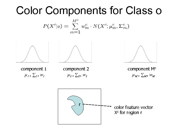 Color Components for Class o component 1 µ 1 , ∑ 1 , w
