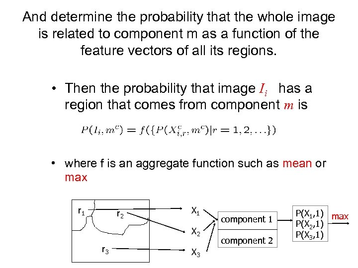 And determine the probability that the whole image is related to component m as