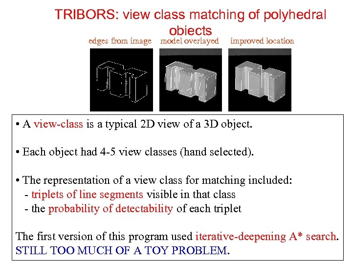 TRIBORS: view class matching of polyhedral objects edges from image model overlayed improved location
