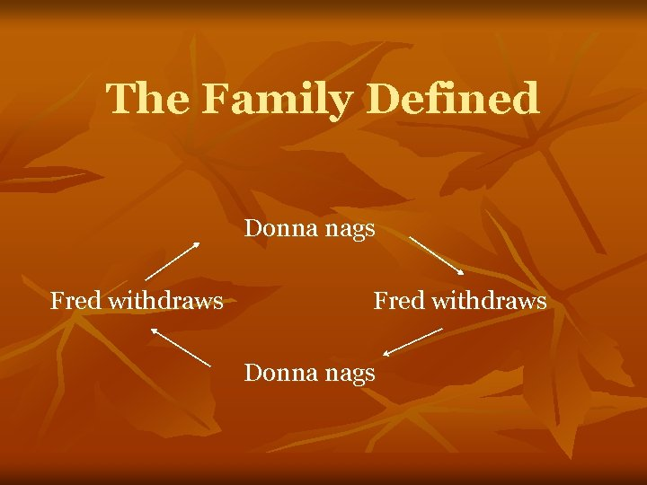 The Family Defined Donna nags Fred withdraws Donna nags