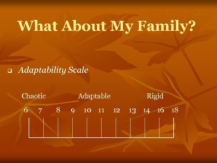 What About My Family? q Adaptability Scale Chaotic 6 7 Adaptable 8 9 10