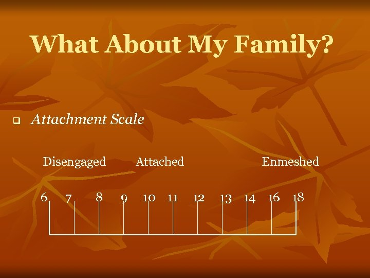 What About My Family? q Attachment Scale Disengaged 6 7 8 Attached 9 10