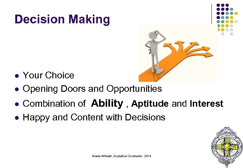 Decision Making l l Your Choice Opening Doors and Opportunities Combination of Ability ,