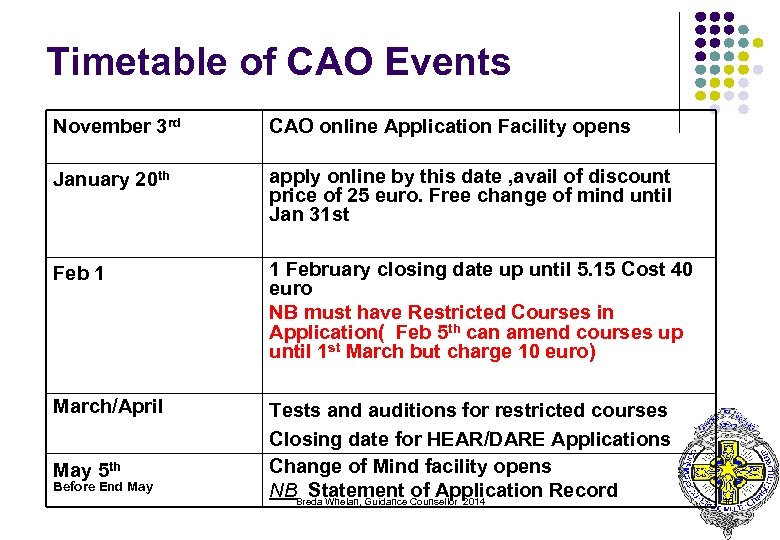 Timetable of CAO Events November 3 rd CAO online Application Facility opens January 20