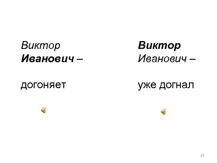 Виктор Иванович – догоняет уже догнал 13