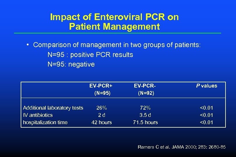 Impact of Enteroviral PCR on Patient Management • Comparison of management in two groups