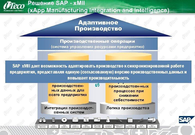 Решение SAP - x. MII (x. App Manufacturing Integration and Intelligence) Адаптивное Производство Производственные
