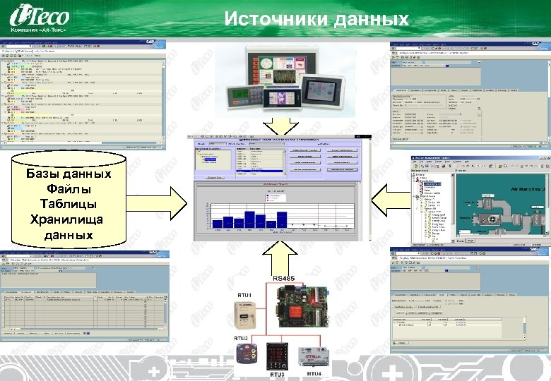 Источники данных Базы данных Файлы Таблицы Хранилища данных