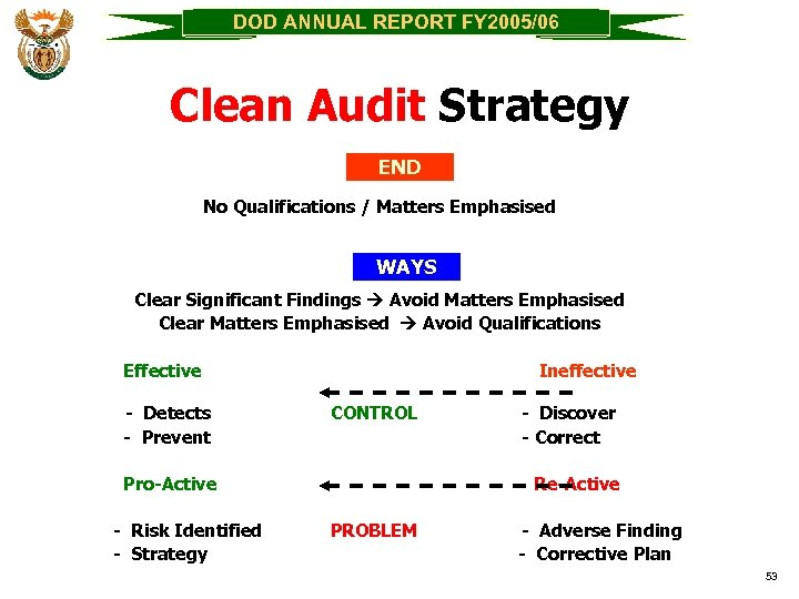 DOD ANNUAL REPORT FY 2005/06 Clean Audit Strategy END No Qualifications / Matters Emphasised