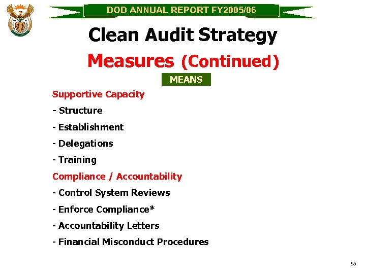 DOD ANNUAL REPORT FY 2005/06 Clean Audit Strategy Measures (Continued) MEANS Supportive Capacity -