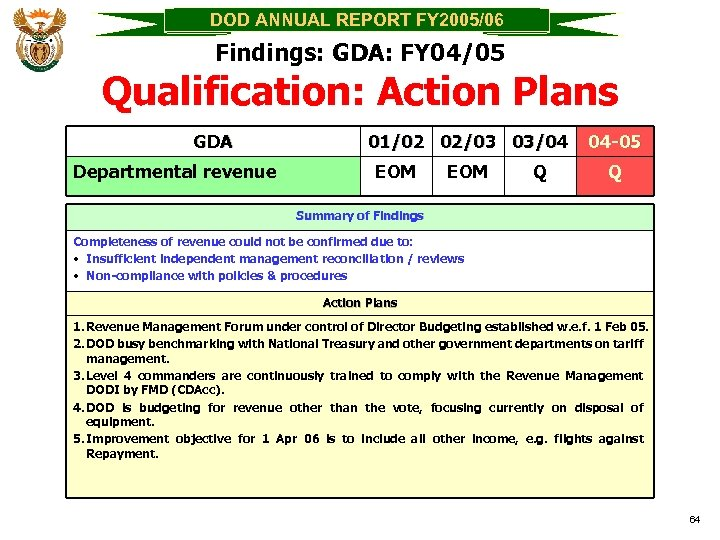 DOD ANNUAL REPORT FY 2005/06 Findings: GDA: FY 04/05 Qualification: Action Plans GDA Departmental